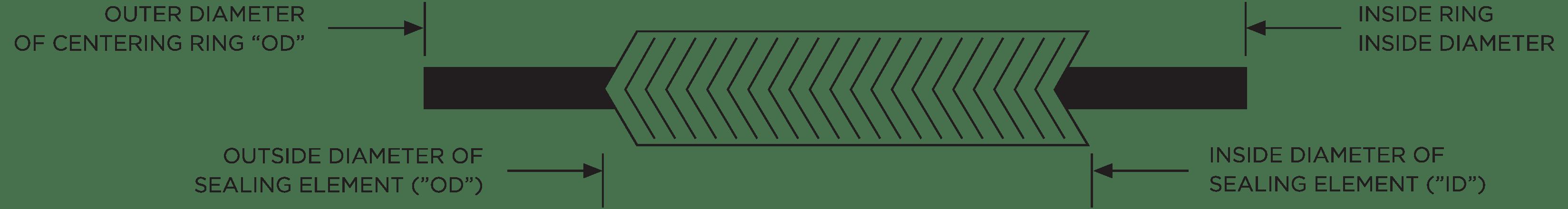 SPIRALWOUNDdiagram2