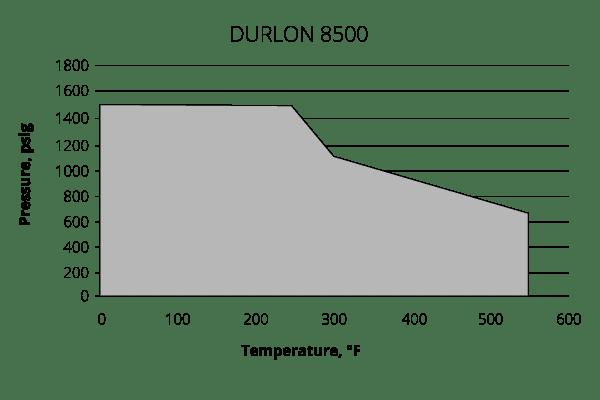 durlon-8500-chart